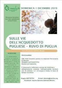 Acquedotto Ruvo di Puglia